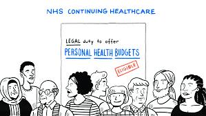 nhs england personal health budget survey disability sheffield